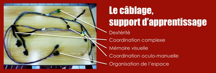 table-apprentissage
